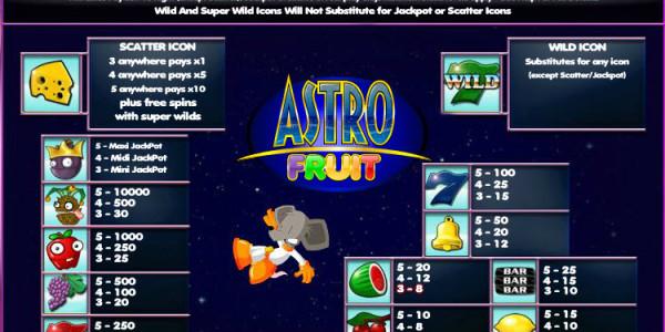 Astro Fruit MCPcom OpenBet pay