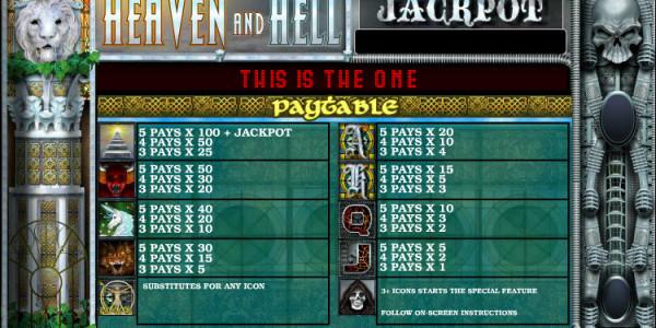 Heaven and Hell MCPcom OpenBet pay