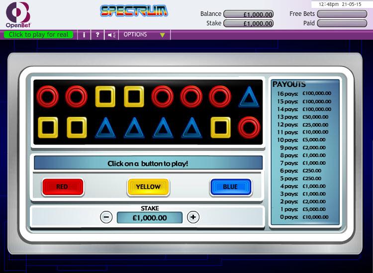 Spectrum MCPcom OpenBet