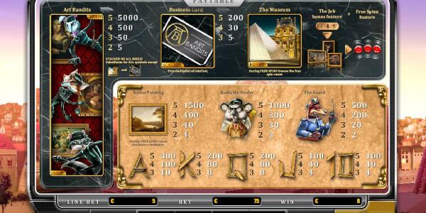 Art Bandits MCPcom Oryx Gaming pay