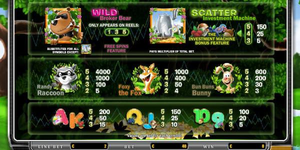 Broker Bear MCPcom Oryx Gaming pay