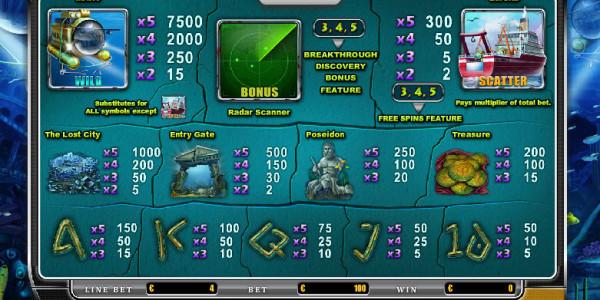 Mission Atlantis MCPcom Oryx Gaming pay