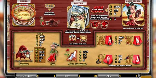 Red Corrida MCPcom Oryx Gaming pay