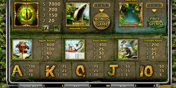 The Anaconda Eye MCPcom Oryx Gaming pay