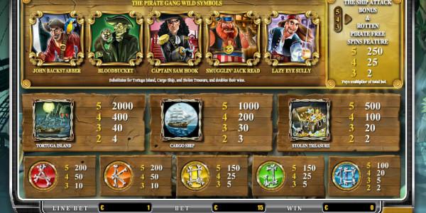 Tortuga gold MCPcom Oryx Gaming pay