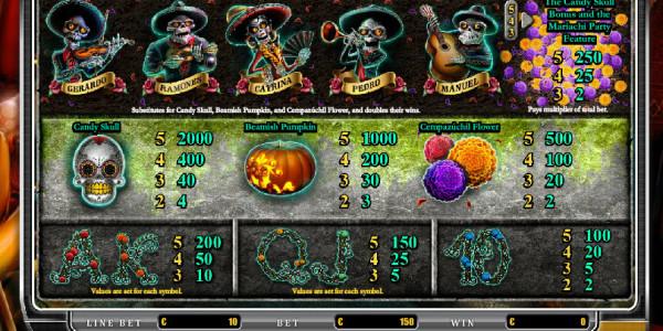 Dia de Los Muertos MCPcom Oryx Gaming pay