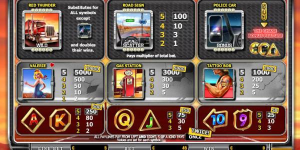 Trucker's Heaven MCPcom Oryx Gaming pay