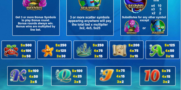 Fish & Chips MCPcom PariPlay pay