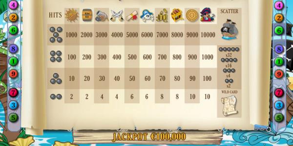 Cap'n Coins MCPcom PariPlay pay