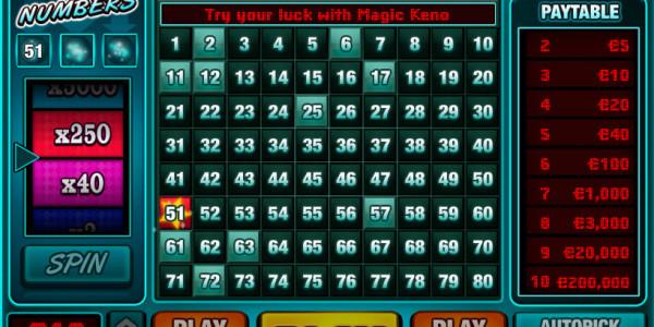 Magic Keno MCPcom PariPlay2