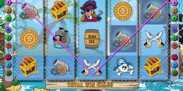 Cap'n Coins MCPcom PariPlay win