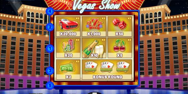 Vegas Show MCPcom PariPlay pay
