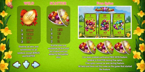 Easter Eggs MCPcom Play'n GO pay