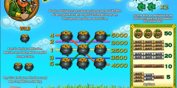 Irish Gold MCPcom Play'n GO pay
