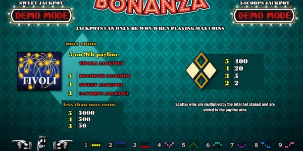 Tivoli Bonanza MCPcom Play'n GO pay