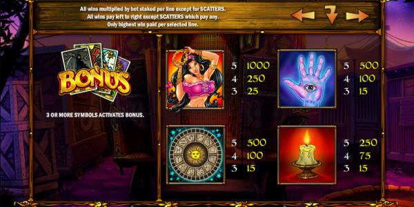 Fortune Teller MCPcom Play'n GO pay2