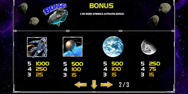 Space Race MCPcom Play'n GO PAY2