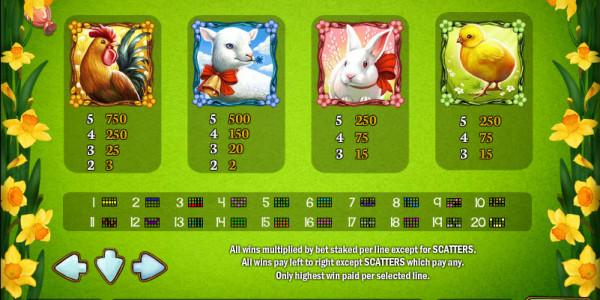 Easter Eggs MCPcom Play'n GO pay2