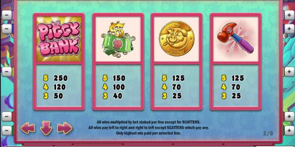 Piggy Bank MCPcom Play'n GO pay2