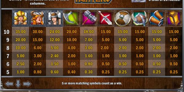 Troll Hunters MCPcom Play'n GO pay2