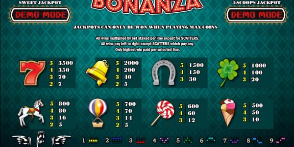 Tivoli Bonanza MCPcom Play'n GO pay2