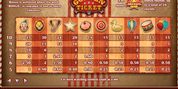 Golden Ticket MCPcom Play'n GO pay 2