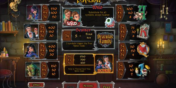 Dracula's Family MCPcom Playson (Globotech) pay