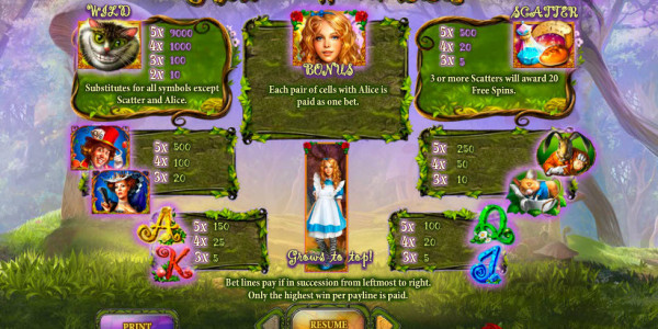 Alice in Wonderslots MCPcom Playson (Globotech) pay
