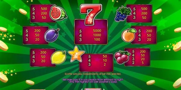 Fruits'N'Stars MCPcom Playson (Globotech) pay