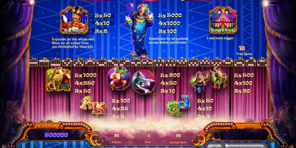 Circus MCPcom Playson (Globotech) pay