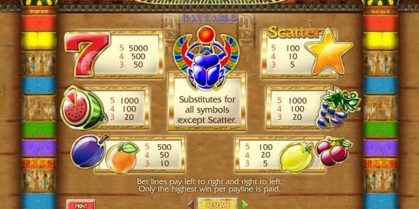 Fruits Of Ra MCPcom Playson (Globotech) pay