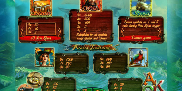 Pirates Treasures MCPcom Playson (Globotech) pay