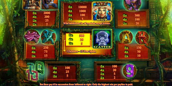 Spirits of Aztec MCPcom Playson (Globotech) pay