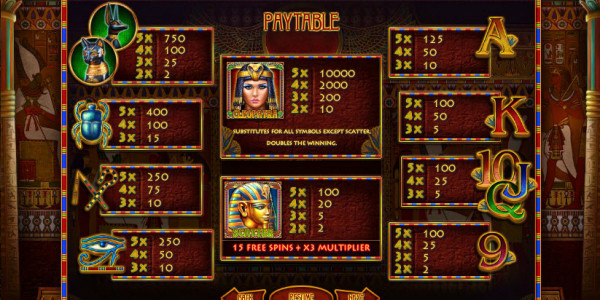 Riches Of Cleopatra MCPcom Playson (Globotech) pay