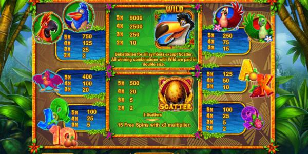 Lucky Birds MCPcom Playson (Globotech) pay