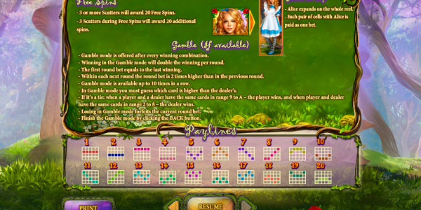 Alice in Wonderslots MCPcom Playson (Globotech) pay2