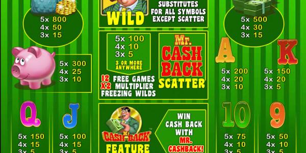 Mr. Cashback MCPcom Playtech pay