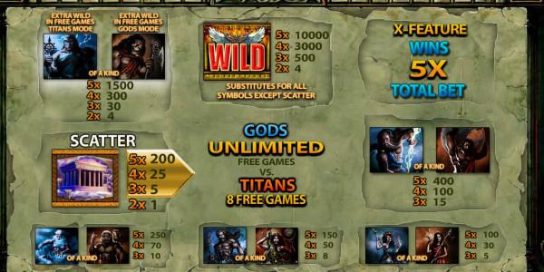 Battle of the Gods MCPcom Playtech pay