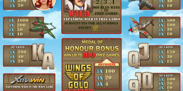 Wings of Gold MCPcom Playtech pay