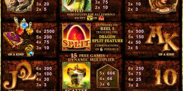 Dragon Kingdom MCPcom Playtech pay