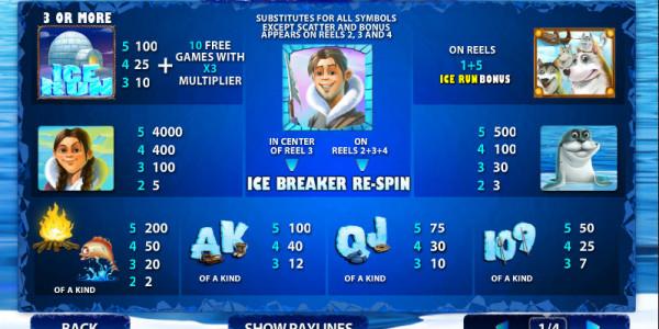 Ice Run MCPcom Playtech pay