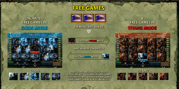 Battle of the Gods MCPcom Playtech pay2