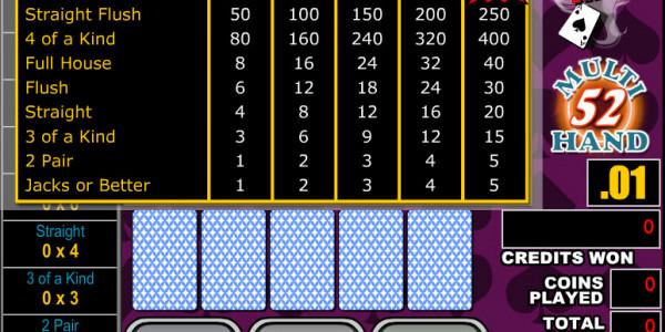 Bonus Poker Deluxe 52 Hands MCPcom RTG2