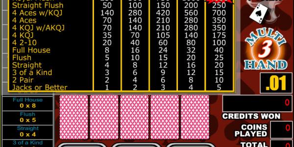 Double Jackpot Poker 3 Hands MCPcom RTG2