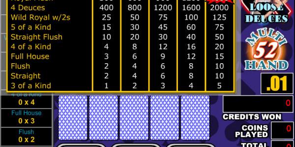 Loose Deuces 52 Hands MCPcom RTG2