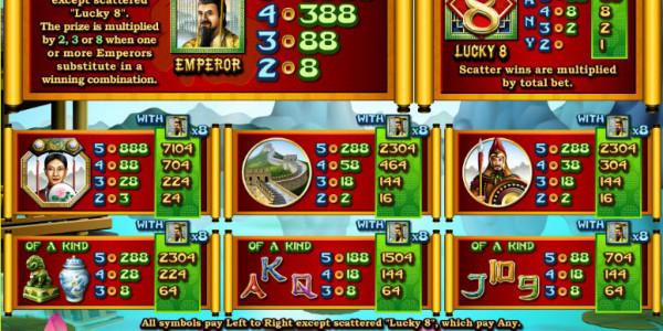 Lucky 8 MCPcom RTG pay