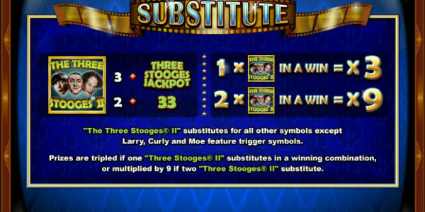 The Three Stooges II MCPcom RTG pay