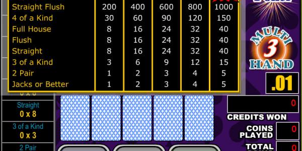 All American Poker 3 Hands MCPcom RTG2