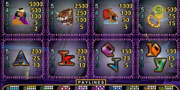 Aztec's Treasure MCPcom RTG pay2