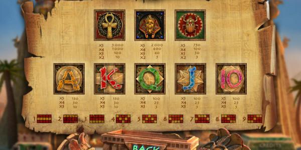 Legends of Ra MCPcom Evoplay bonus pay